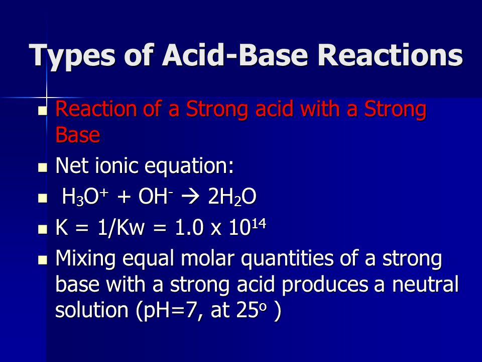 Types of Acid-Base Reactions Reaction of a Strong acid with a Strong Base Reaction of a Strong acid with a Strong Base Net ionic equation: Net ionic e
