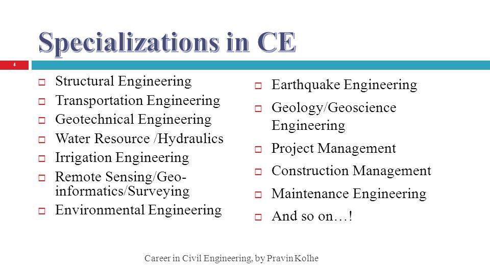 Structural Engineering Transportation Engineering Geotechnical Engineering Water Resource /Hydraulics Irrigation Engineering Remote Sensing/Geo- infor
