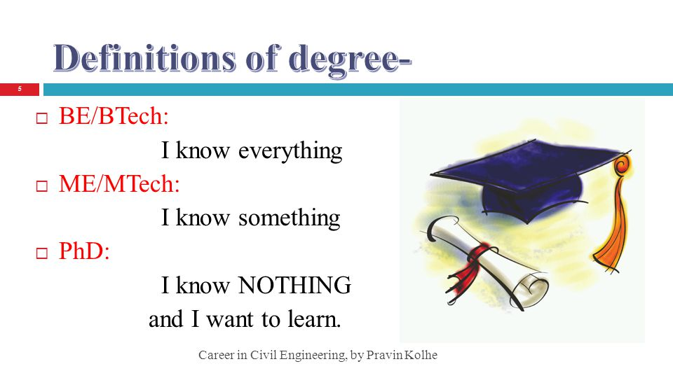 BE/BTech: I know everything ME/MTech: I know something PhD: I know NOTHING and I want to learn. 5 Career in Civil Engineering, by Pravin Kolhe