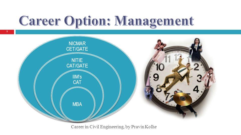 NICMAR CET/GATE NITIE CAT/GATE IIMs CAT MBA 7 Career in Civil Engineering, by Pravin Kolhe