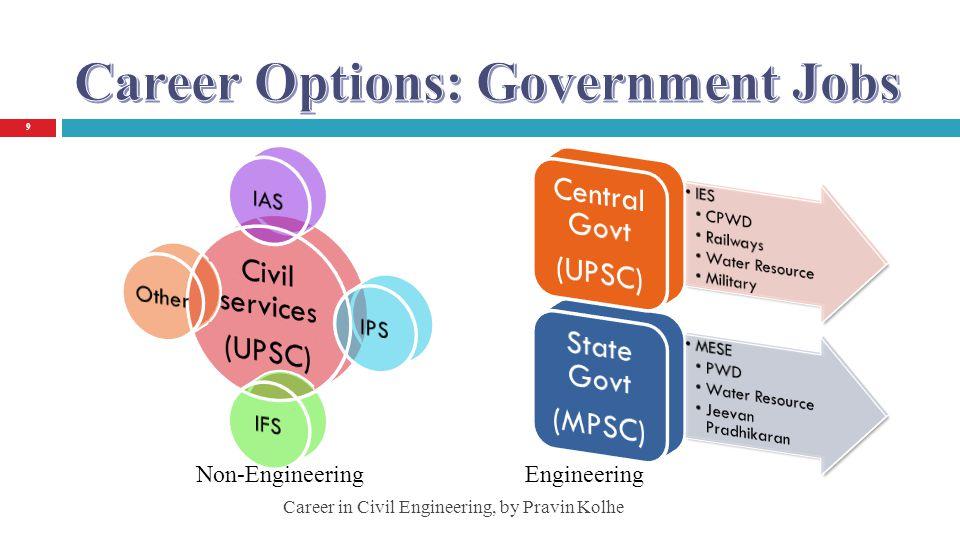 9 Non-EngineeringEngineering Career in Civil Engineering, by Pravin Kolhe