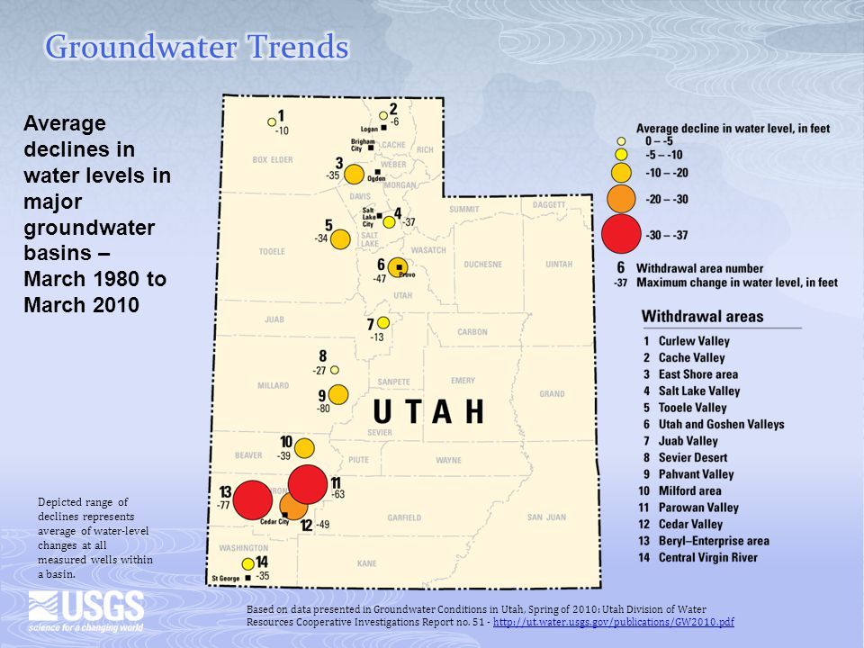 Average declines in water levels in major groundwater basins – March 1980 to March 2010 Depicted range of declines represents average of water-level changes at all measured wells within a basin.