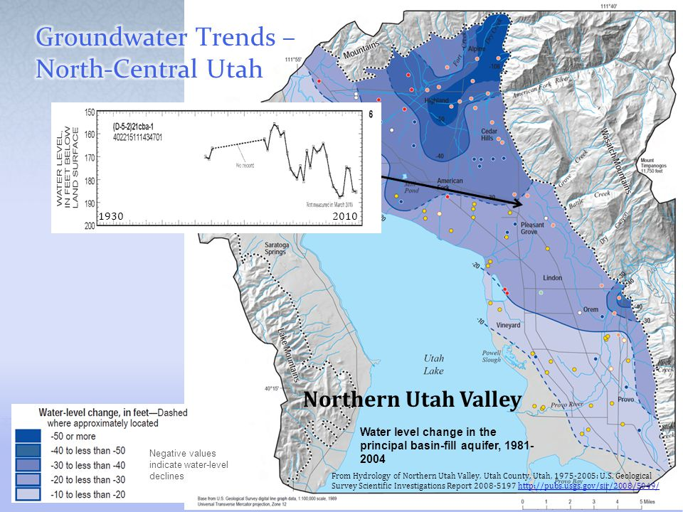 Northern Utah Valley Water level change in the principal basin-fill aquifer, 1981- 2004 19302010 Negative values indicate water-level declines From Hydrology of Northern Utah Valley, Utah County, Utah, 1975-2005: U.S.