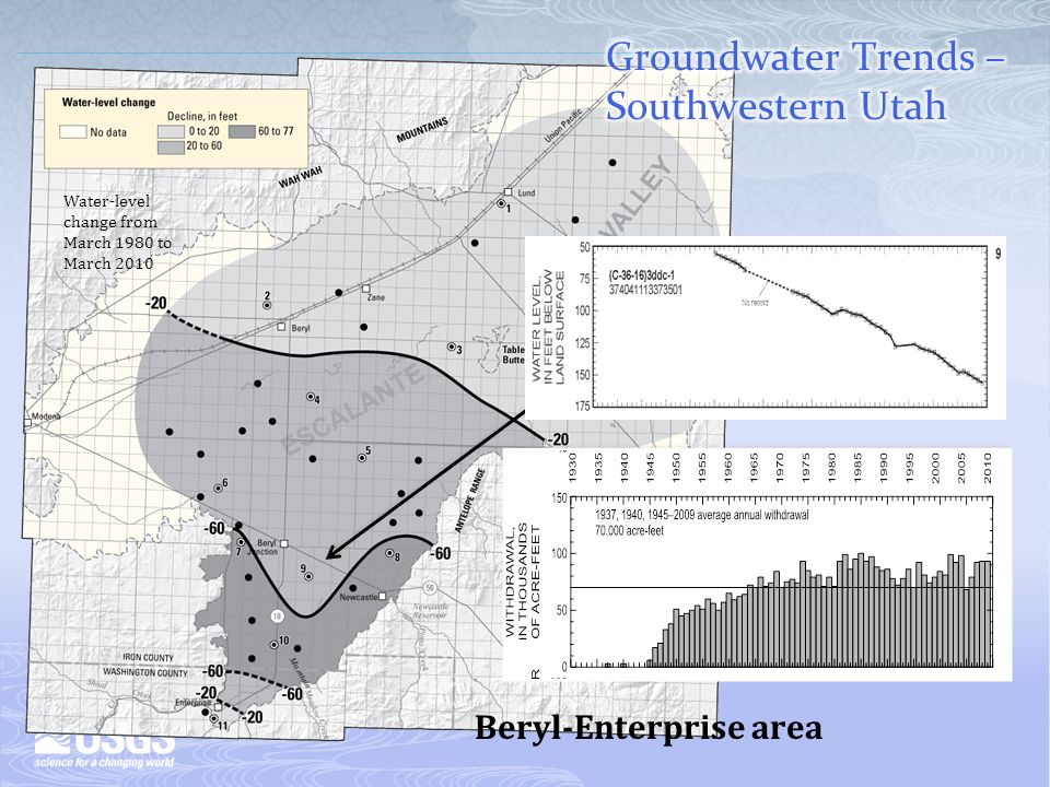 Water-level change from March 1980 to March 2010 Beryl-Enterprise area