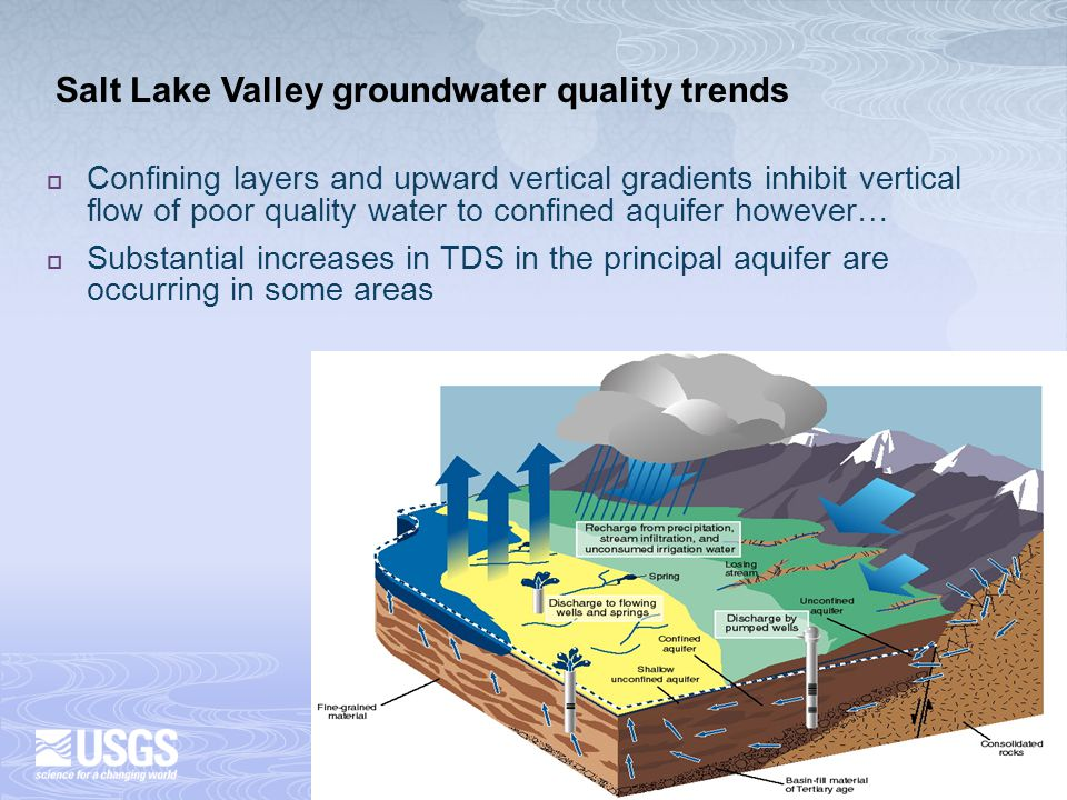 Confining layers and upward vertical gradients inhibit vertical flow of poor quality water to confined aquifer however… Substantial increases in TDS in the principal aquifer are occurring in some areas Salt Lake Valley groundwater quality trends