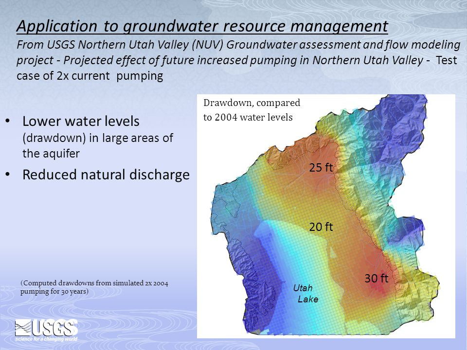 Lower water levels (drawdown) in large areas of the aquifer Reduced natural discharge Application to groundwater resource management From USGS Northern Utah Valley (NUV) Groundwater assessment and flow modeling project - Projected effect of future increased pumping in Northern Utah Valley - Test case of 2x current pumping 30 ft 25 ft 20 ft Drawdown, compared to 2004 water levels (Computed drawdowns from simulated 2x 2004 pumping for 30 years) Utah Lake