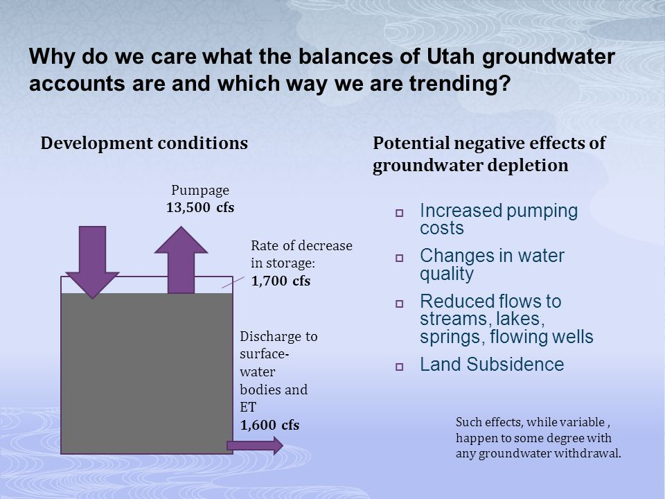 % change (base case) Changes in ground-water discharge -23% -39% -15% Utah Lake Drains, springs, & flowing wells Evapotranspiration 30 ft 25 ft 20 ft Drawdown, 19 ft 17 ft Drawdown, Ex.1 % change (Ex.1) -25% -35% -14% Example 1: comparison 2x 2004 pumping 97% of the target withdrawal using only 27 wells (versus more than 70 wells) Significant improvement in drawdown (Computed drawdowns from simulated 2x 2004 pumping for 30 years)