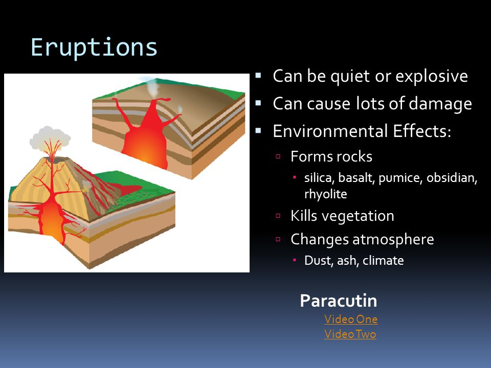 Eruptions Can be quiet or explosive Can cause lots of damage Environmental Effects: Forms rocks silica, basalt, pumice, obsidian, rhyolite Kills veget