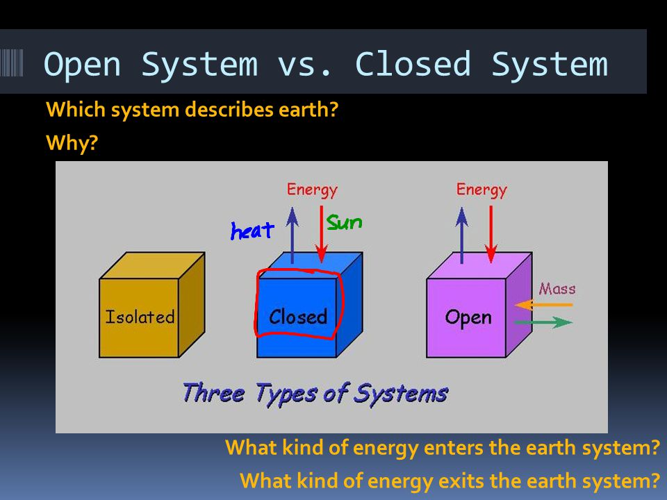 Open System vs. Closed System Which system describes earth? Why? What kind of energy enters the earth system? What kind of energy exits the earth syst