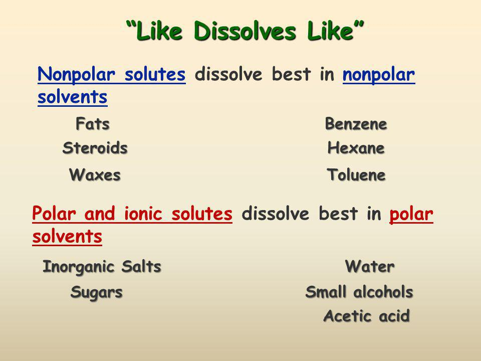 Like Dissolves Like Fats Fats Benzene Benzene Steroids Steroids Hexane Hexane Waxes Waxes Toluene Toluene Polar and ionic solutes dissolve best in polar solvents Nonpolar solutes dissolve best in nonpolar solvents Inorganic Salts Water Water Sugars Sugars Small alcohols Small alcohols Acetic acid Acetic acid