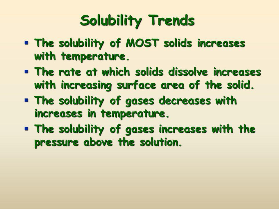 Therefore… Solids tend to dissolve best when: o Heated o Stirred o Ground into small particles Gases tend to dissolve best when: o The solution is cold o Pressure is high