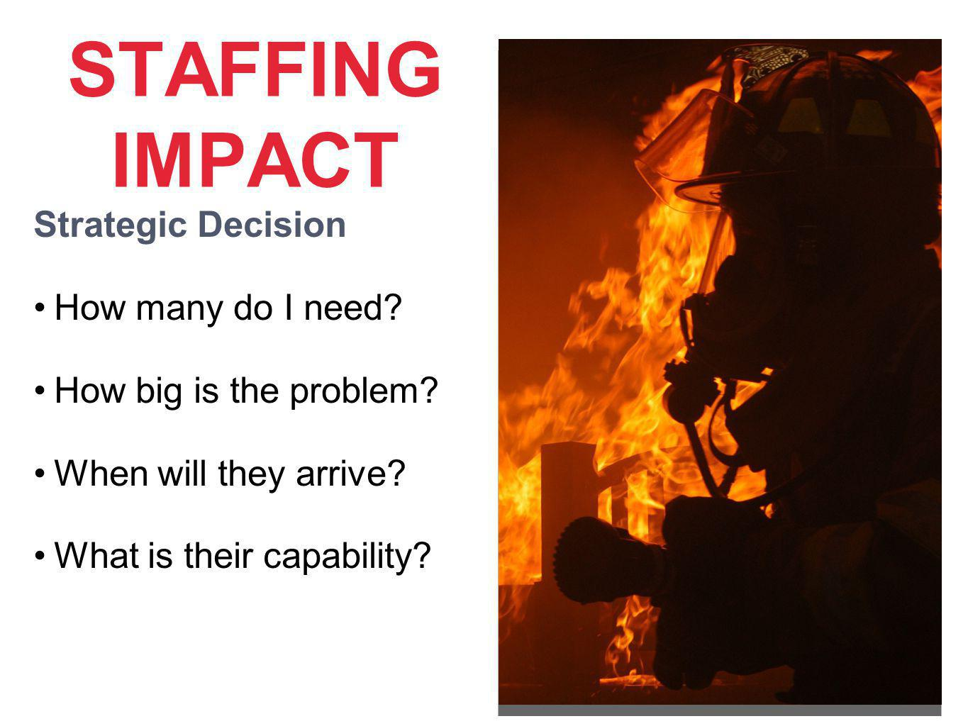 STAFFING IMPACT Strategic Decision How many do I need? How big is the problem? When will they arrive? What is their capability?