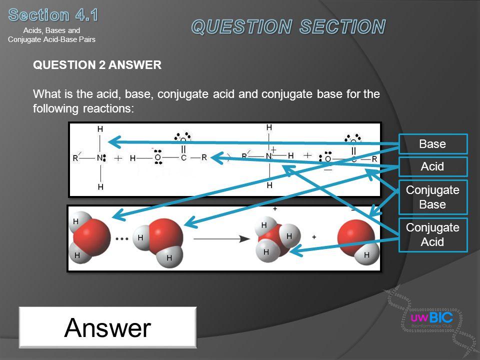 Acids, Bases and Conjugate Acid-Base Pairs Answer QUESTION 2 ANSWER What is the acid, base, conjugate acid and conjugate base for the following reacti