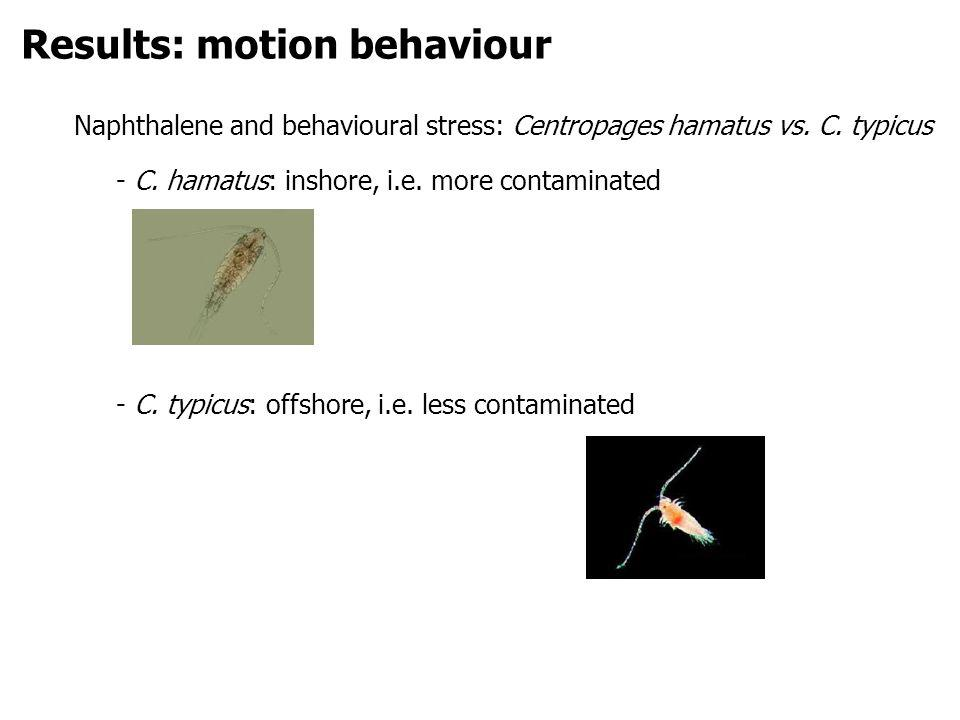 Naphthalene and behavioural stress: Centropages hamatus vs.