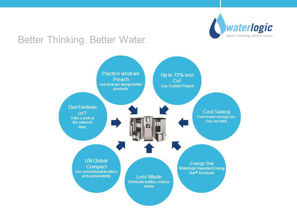 Better Thinking. Better Water. Less Waste Eliminate bottles, reduce waste Energy Star Waterlogic Awarded Energy Star ® Accolade UN Global Compact Our