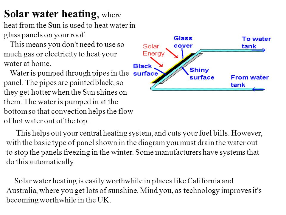 Solar water heating, where heat from the Sun is used to heat water in glass panels on your roof.