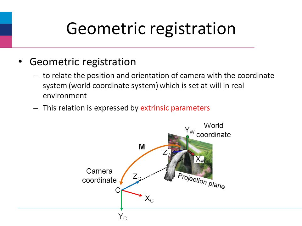 Geometric registration – to relate the position and orientation of camera with the coordinate system (world coordinate system) which is set at will in real environment – This relation is expressed by extrinsic parameters World coordinate C Camera coordinate M XWXW YWYW ZWZW Projection plane XCXC YCYC ZCZC