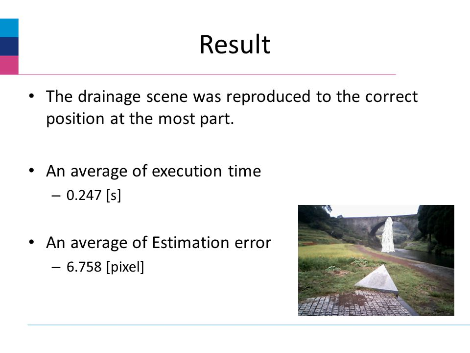 Result The drainage scene was reproduced to the correct position at the most part.