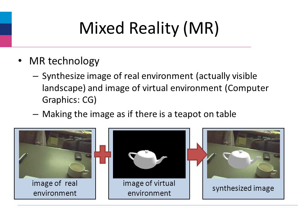 Mixed Reality (MR) MR technology – Synthesize image of real environment (actually visible landscape) and image of virtual environment (Computer Graphics: CG) – Making the image as if there is a teapot on table image of real environment image of virtual environment synthesized image