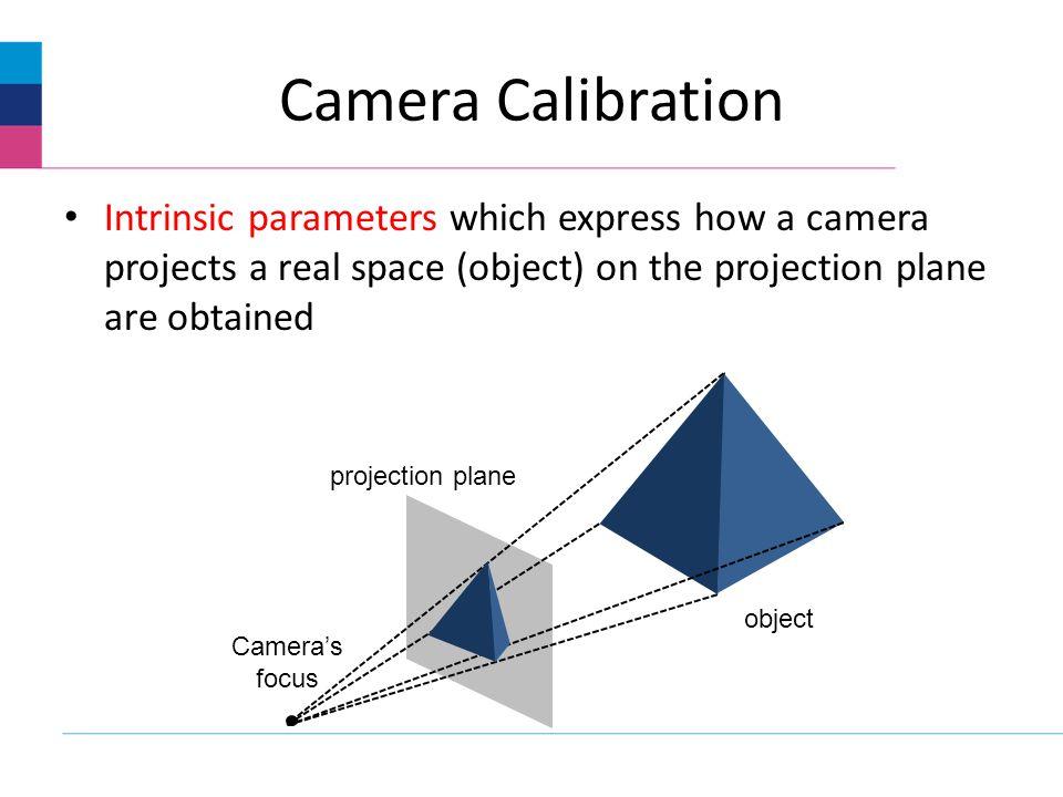 Camera Calibration Camera coordinate Image coordinate Intrinsic parameters matrix A