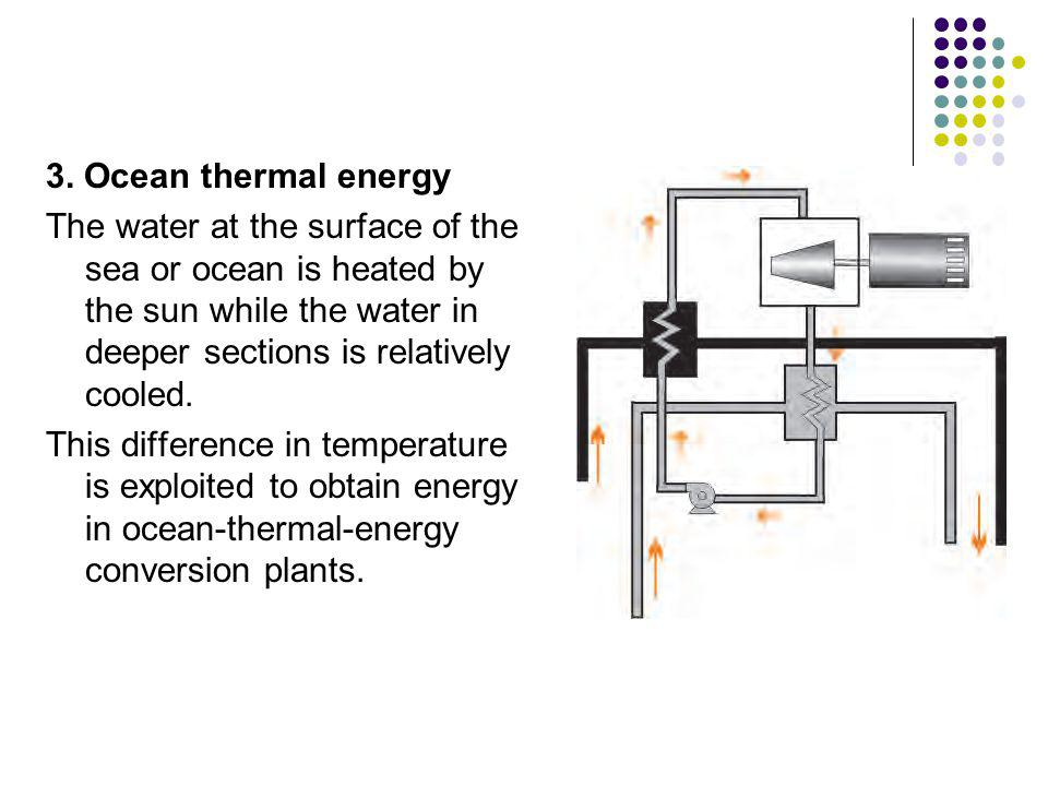3. Ocean thermal energy The water at the surface of the sea or ocean is heated by the sun while the water in deeper sections is relatively cooled. Thi