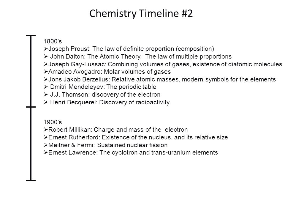 Chemistry Timeline #2 1800's Joseph Proust: The law of definite proportion (composition) John Dalton: The Atomic Theory, The law of multiple proportio