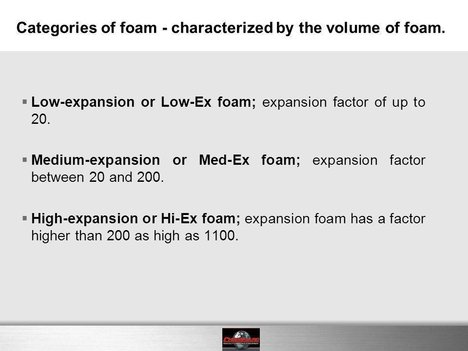 How Hi-Ex Foam works.