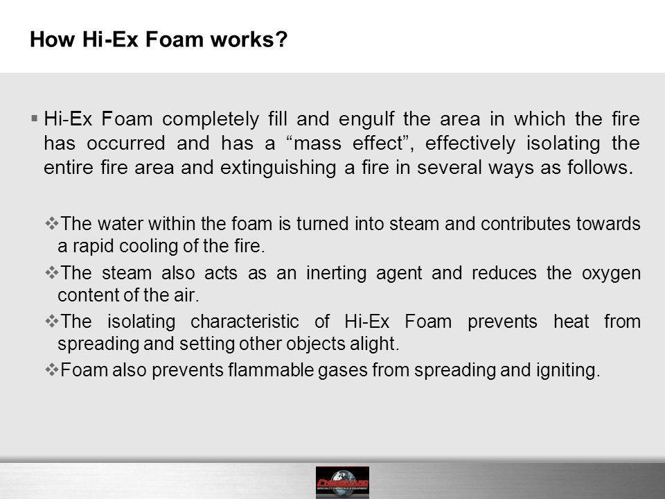 Why use Hi-Ex Foam (HEF) .
