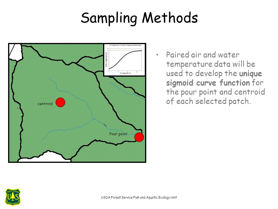 Sampling Methods Paired air and water temperature data will be used to develop the unique sigmoid curve function for the pour point and centroid of ea