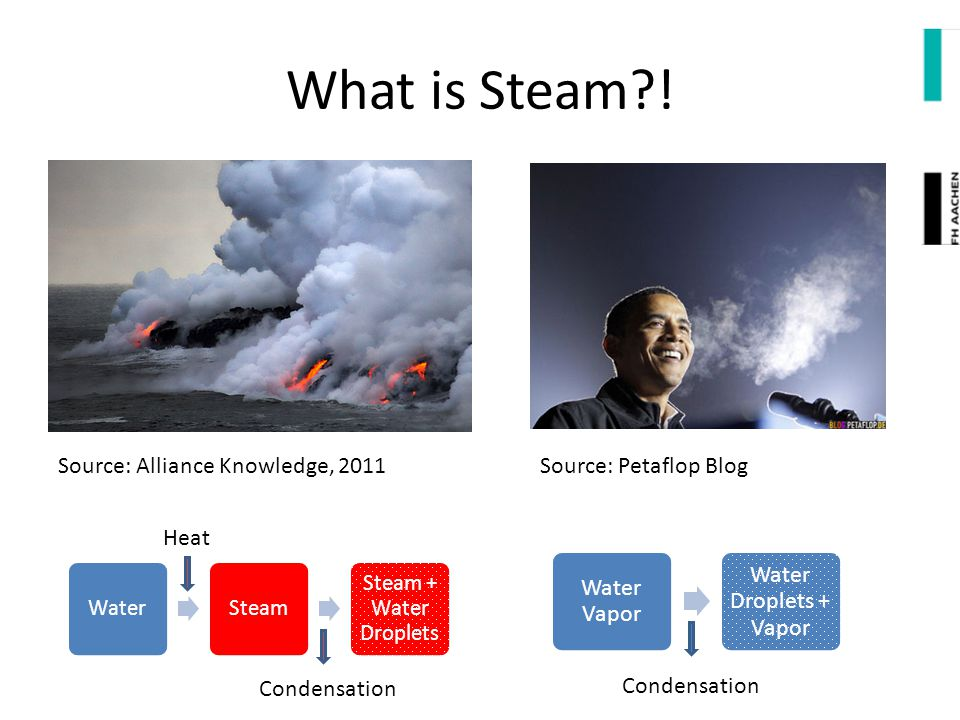 What is Steam?.