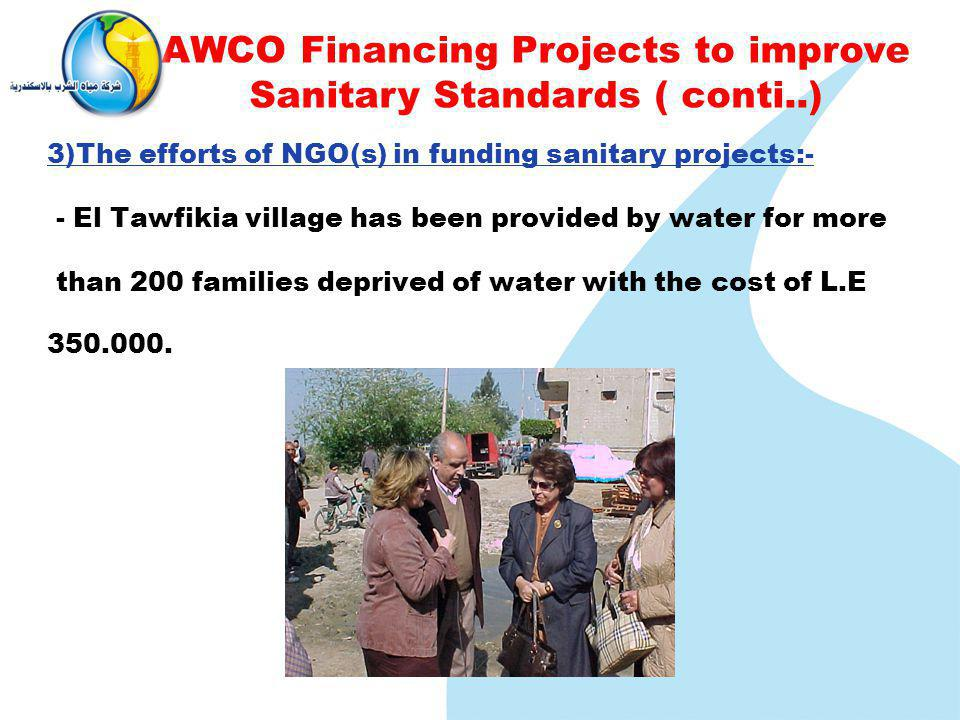 3)The efforts of NGO(s) in funding sanitary projects:- - El Tawfikia village has been provided by water for more than 200 families deprived of water with the cost of L.E 350.000.