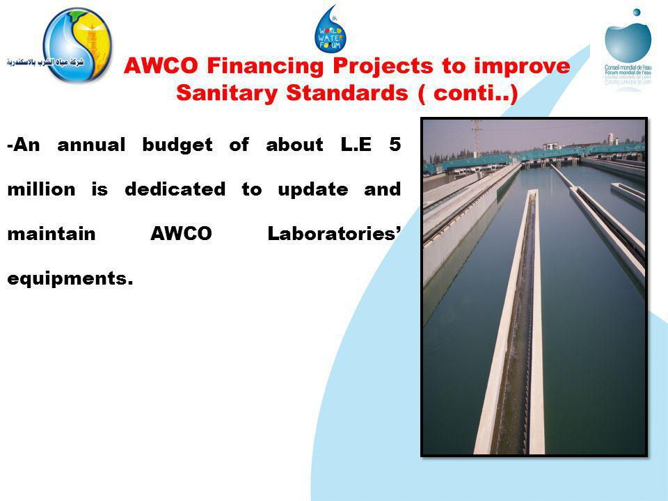 -An annual budget of about L.E 5 million is dedicated to update and maintain AWCO Laboratories equipments.