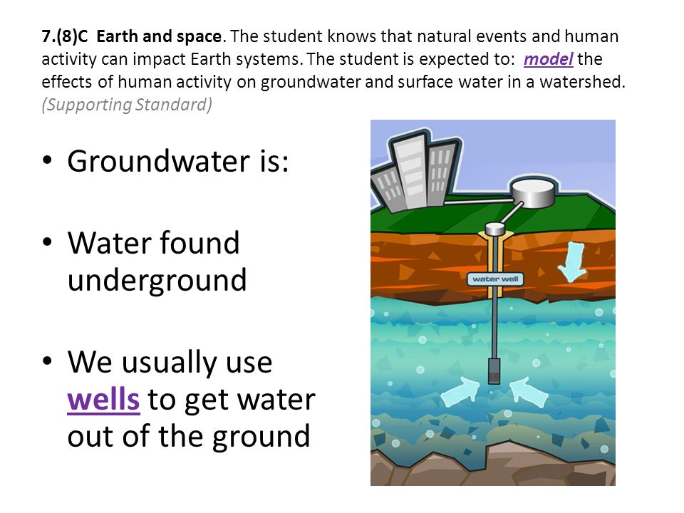 Groundwater is: Water found underground We usually use wells to get water out of the ground
