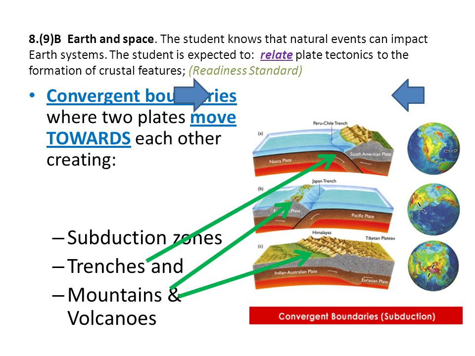 8.(9)B Earth and space.The student knows that natural events can impact Earth systems.