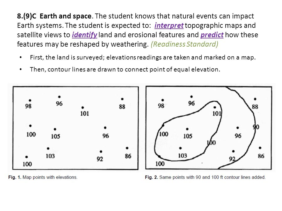 8.(9)C Earth and space.The student knows that natural events can impact Earth systems.