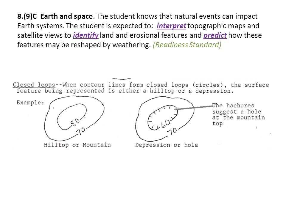 8.(9)C Earth and space. The student knows that natural events can impact Earth systems. The student is expected to: interpret topographic maps and sat