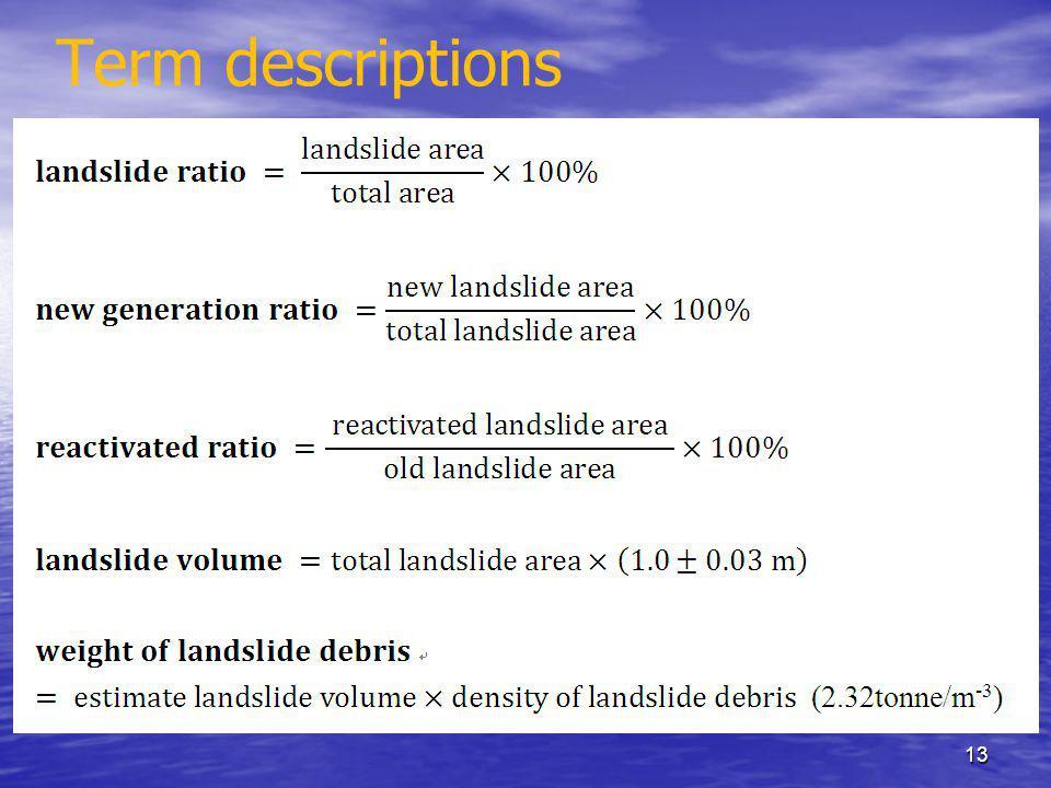Term descriptions 13