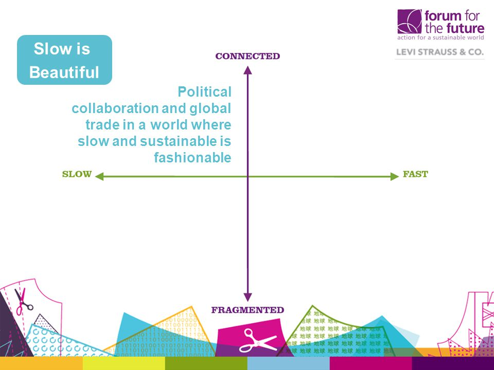 Political collaboration and global trade in a world where slow and sustainable is fashionable Slow is Beautiful