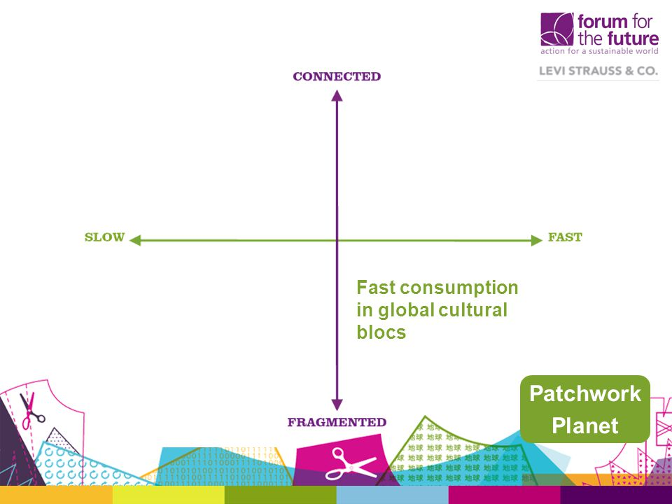 Fast consumption in global cultural blocs Patchwork Planet