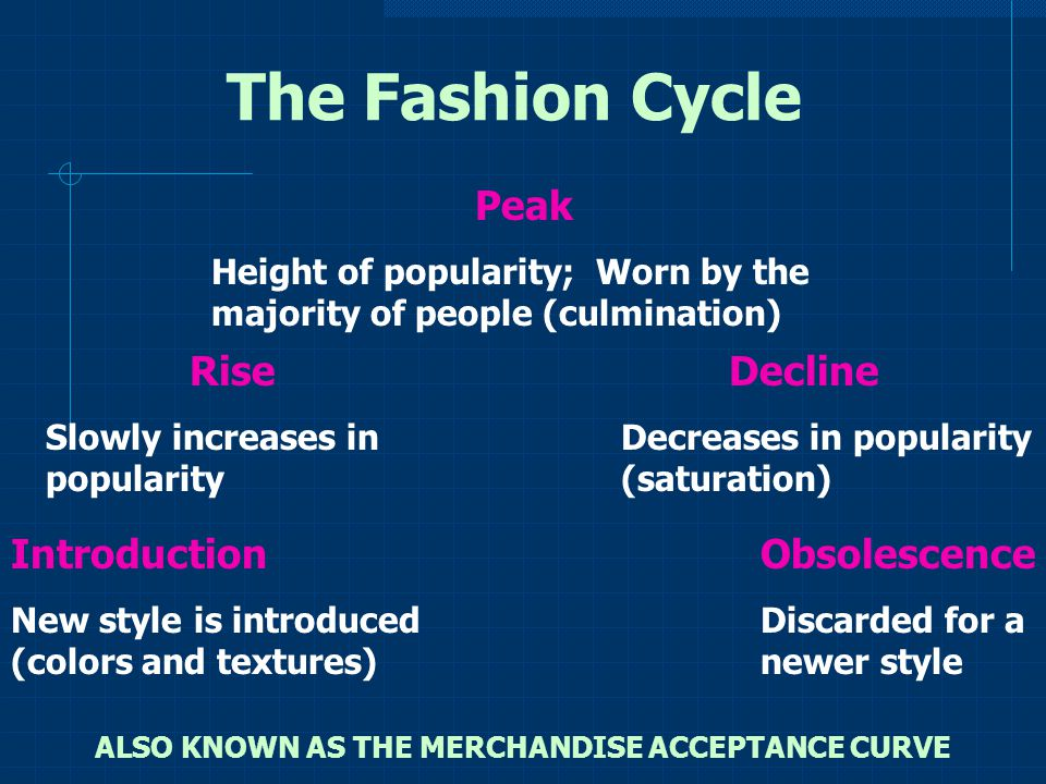 The Fashion Cycle Introduction New style is introduced (colors and textures) Rise Slowly increases in popularity Decline Decreases in popularity (satu
