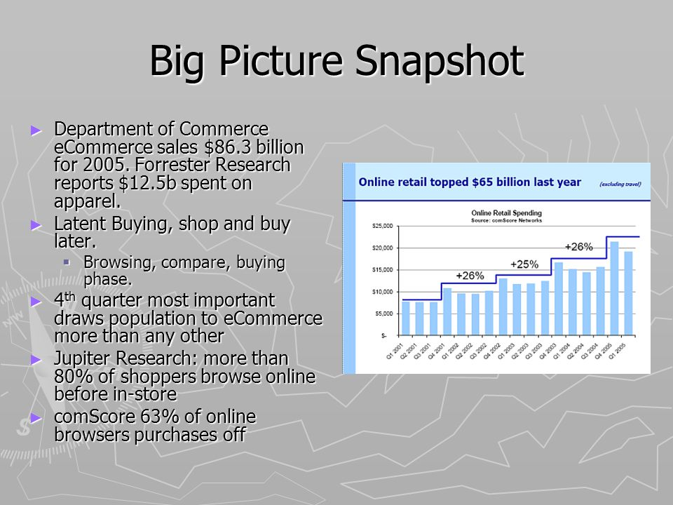 Catalogs Today Sales over the internet have increased three-and-a-half times in the past four years, while turnover from catalogues has declined Sales over the internet have increased three-and-a-half times in the past four years, while turnover from catalogues has declined What such surveys do not fully take into account is the impact that catalogues have on online sales.