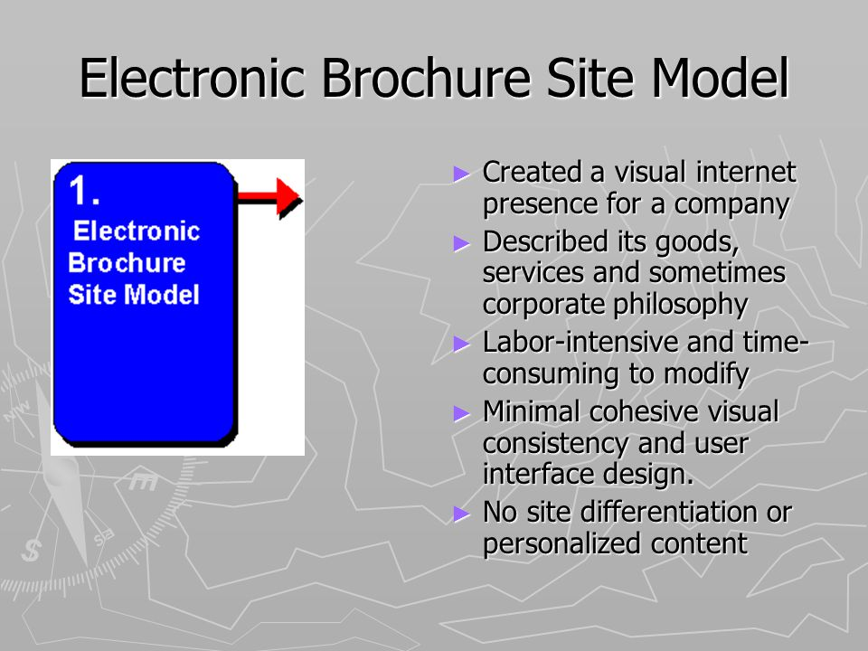 Electronic Brochure Site Model Created a visual internet presence for a company Described its goods, services and sometimes corporate philosophy Labor-intensive and time- consuming to modify Minimal cohesive visual consistency and user interface design.