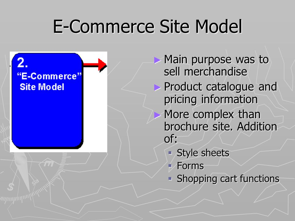 E-Commerce Site Model Main purpose was to sell merchandise Product catalogue and pricing information More complex than brochure site.