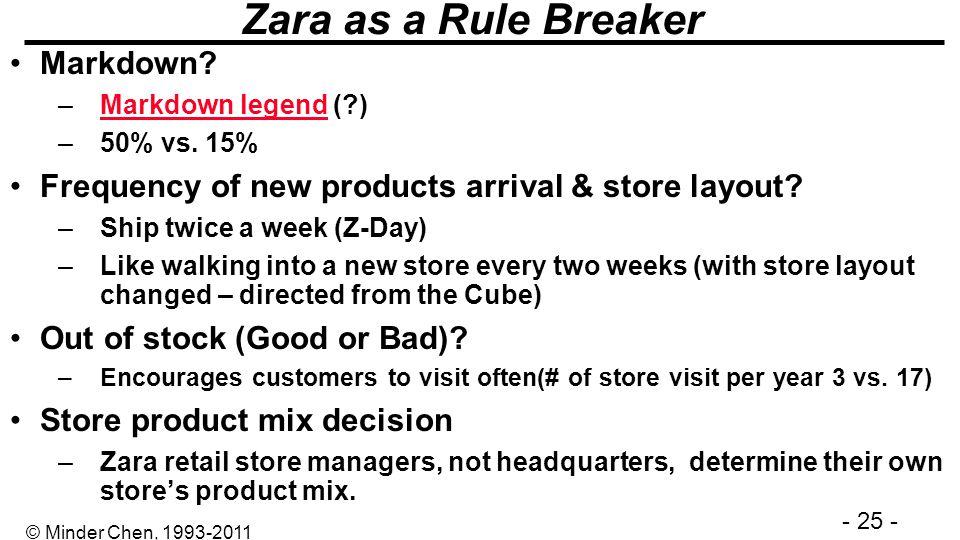 - 25 - © Minder Chen, 1993-2011 Zara as a Rule Breaker Markdown? –Markdown legend (?)Markdown legend –50% vs. 15% Frequency of new products arrival &