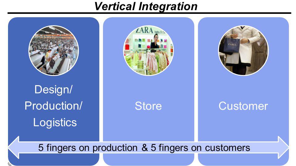 - 37 - © Minder Chen, 1993-2011 Vertical Integration Design/ Production/ Logistics StoreCustomer 37 5 fingers on production & 5 fingers on customers