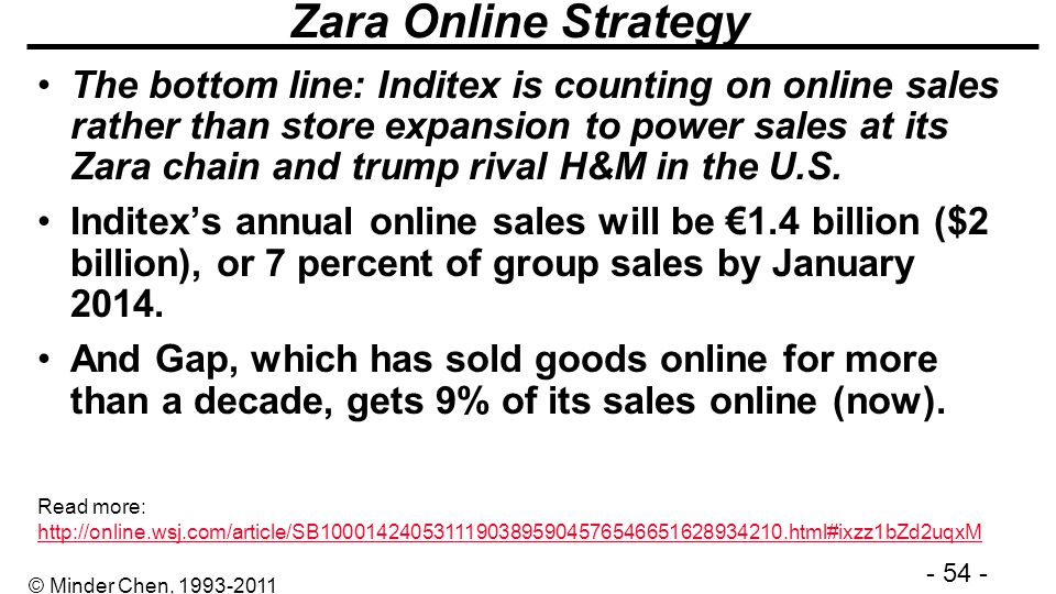 - 54 - © Minder Chen, 1993-2011 Zara Online Strategy The bottom line: Inditex is counting on online sales rather than store expansion to power sales a