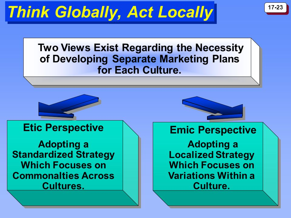 17-23 Think Globally, Act Locally Two Views Exist Regarding the Necessity of Developing Separate Marketing Plans for Each Culture.