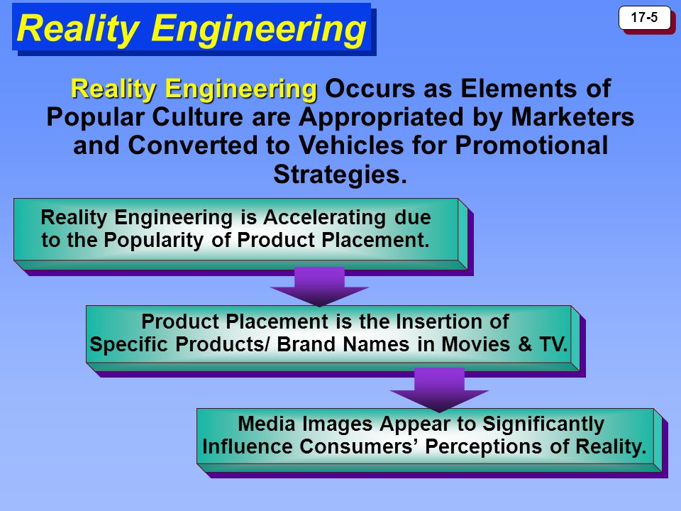 17-5 Reality Engineering Reality Engineering Reality Engineering Occurs as Elements of Popular Culture are Appropriated by Marketers and Converted to Vehicles for Promotional Strategies.