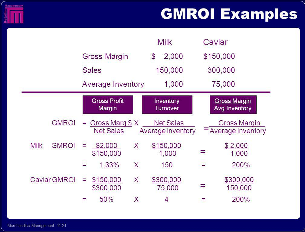 Merchandise Management 11.21 GMROI Examples GMROI= Gross Marg $X Net Sales = Gross Margin.