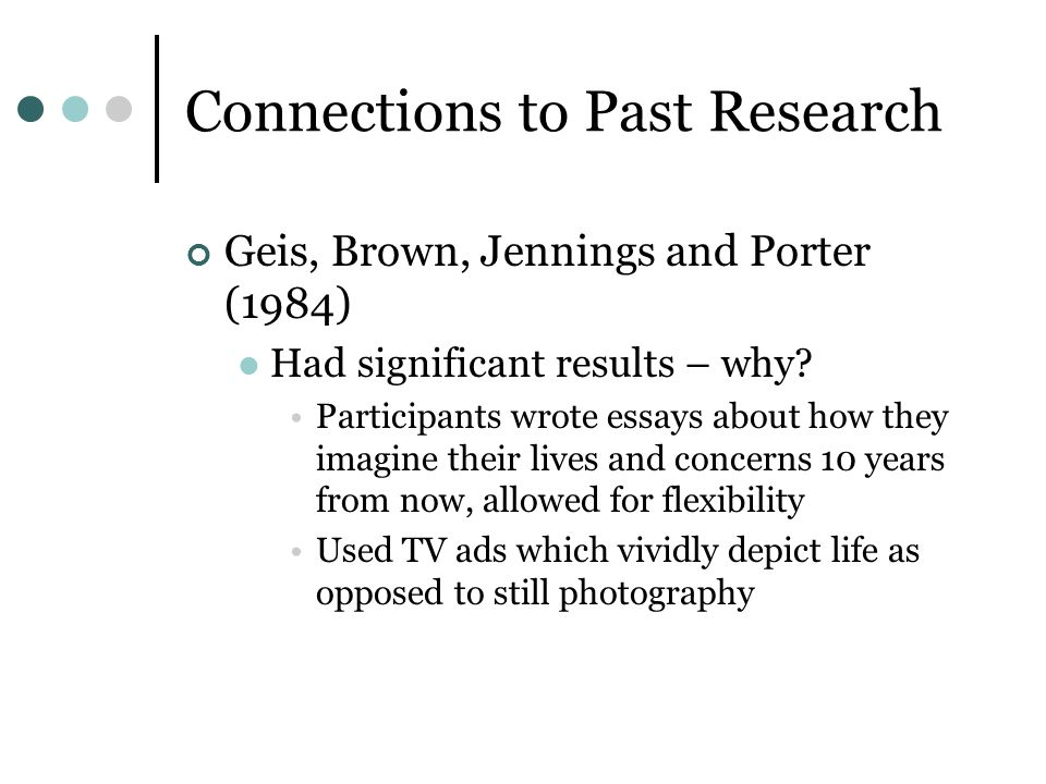 Connections to Past Research Geis, Brown, Jennings and Porter (1984) Had significant results – why? Participants wrote essays about how they imagine t